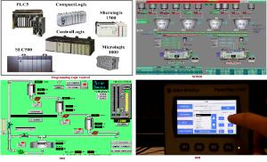 Techvynsys solutions PLC SCADA HMI